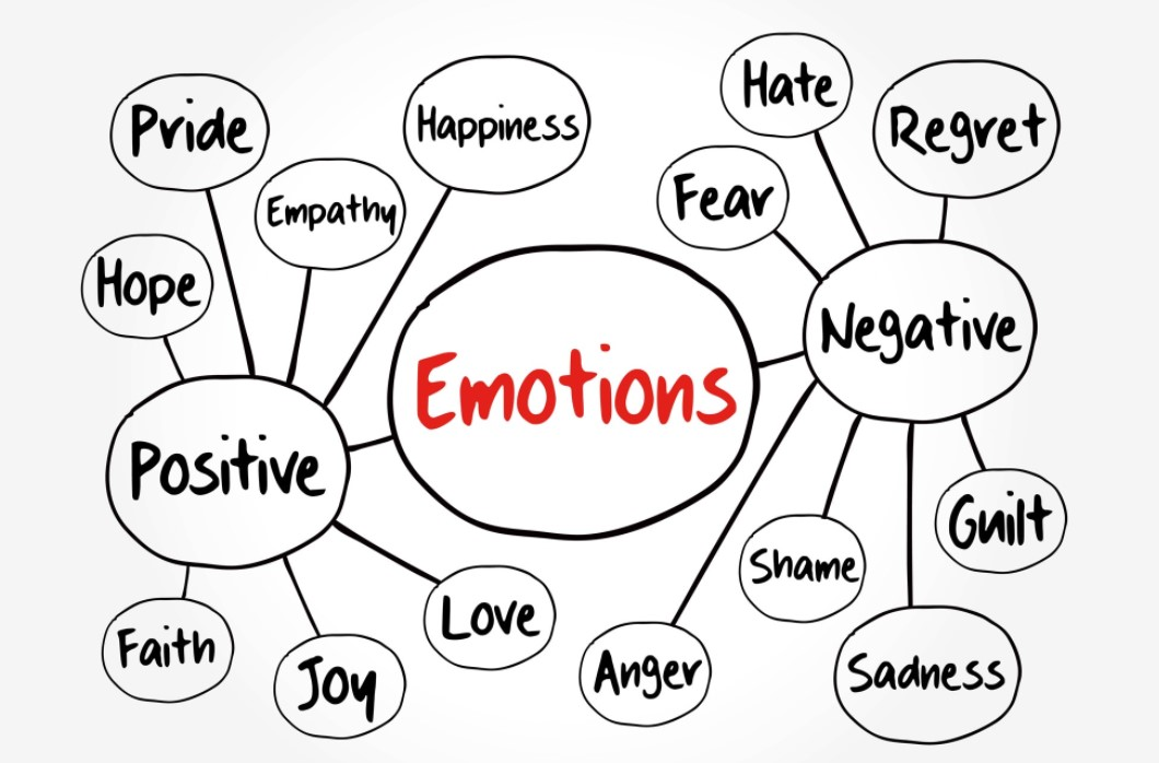 emotions and crypto