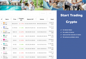 CreditEUBank cryptocurrency trading