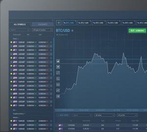 Arox Capital Bitcoin trading platform