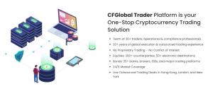 CF Global Trader trading platform