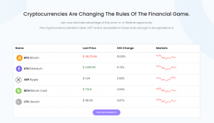 cryptocurrency trading with CF Global Trader