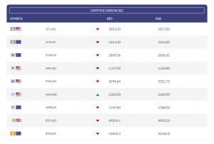 Bitfargo cryptocurrency trading